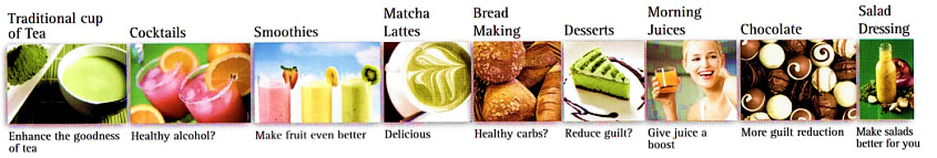 The possible uses of Matcha